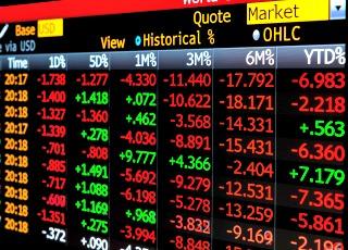 Futures trading
