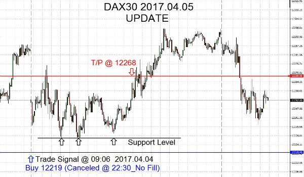 DAX30.04.05