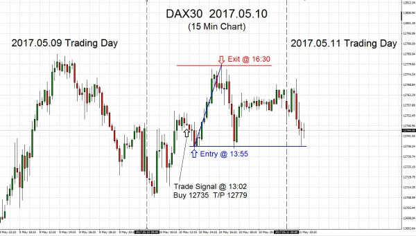 DAX30 2017.05.10