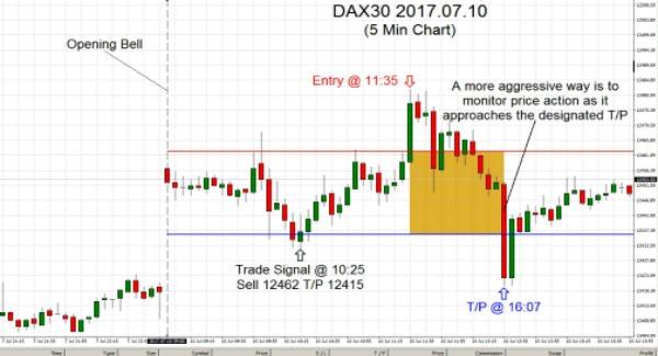 DAX30-2017.07.10