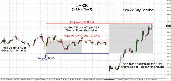 DAX30 2017.09.21