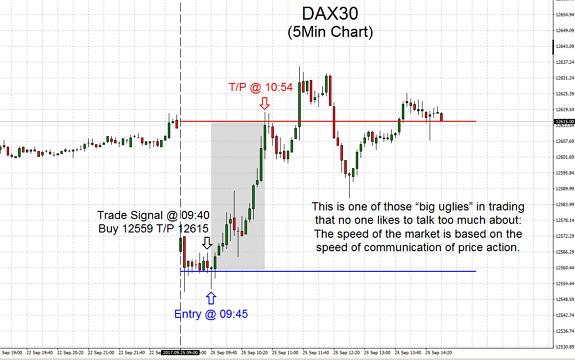 DAX30 2017.09.25