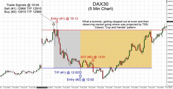DAX30 2017.10.04