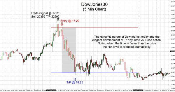 DowJones30 2017.09.26