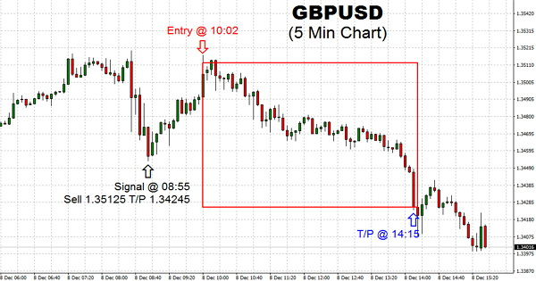 The British Pound trading continues to be in the midst of focus in the fiat currency marketplace, with all the Brexit activity continually moving the currency in its daily trading trend