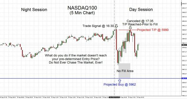 NASDAQ100 2017.09.19