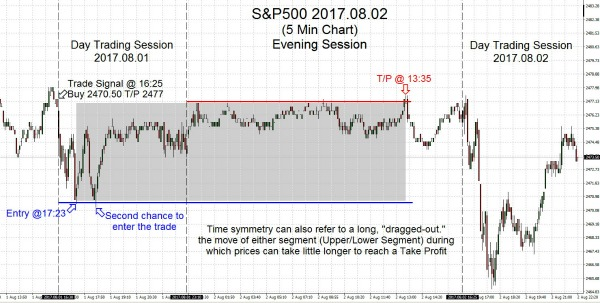 S&P 2017.08.02
