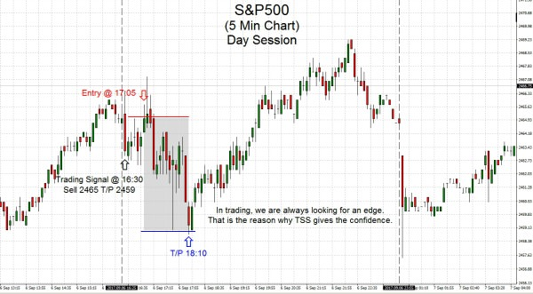 S&P500 2017.09.06