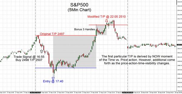 S&P500 2017.09.27