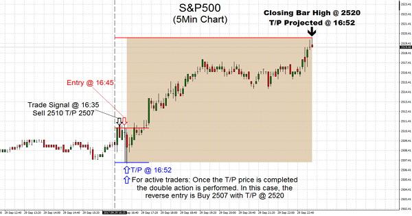 S&P500 2017.09.29 Addendum
