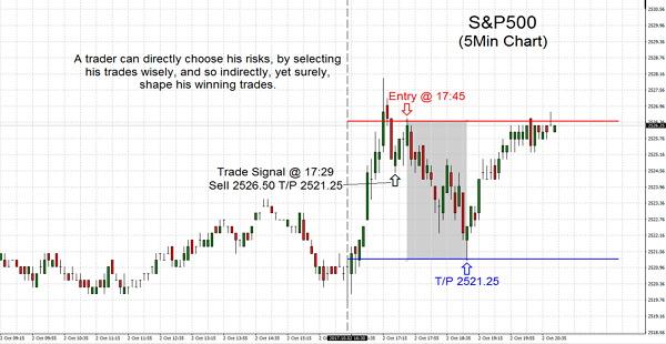 S&P500 2017.10.02