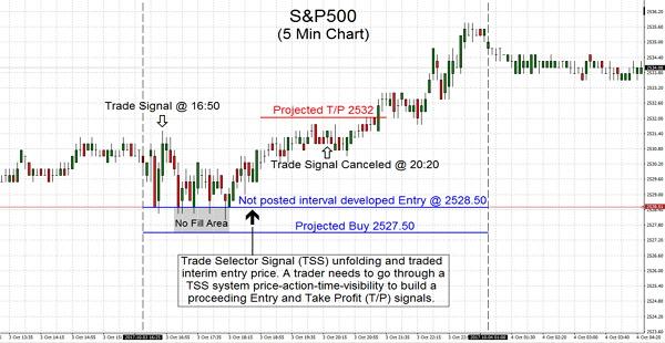 S&P500 2017.10.03