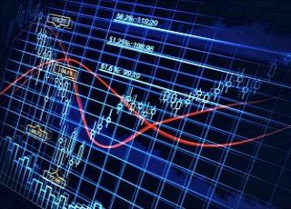 Futures option trading