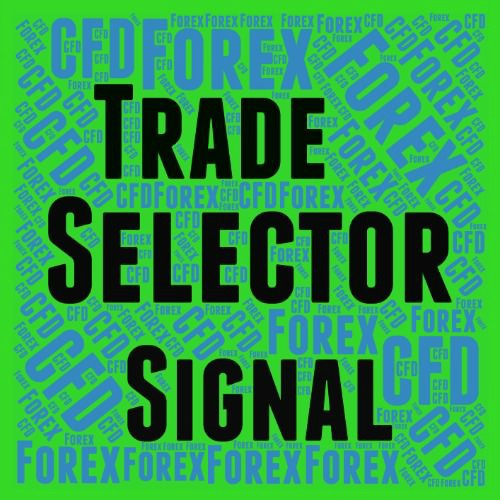 Trading Signals On Demand And What Should You Know!