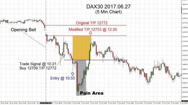 DAX30 2017.06.27