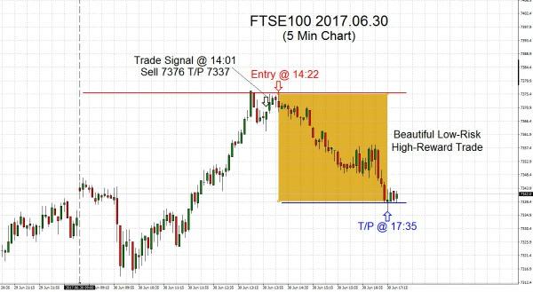FTSE100 2017.06.30