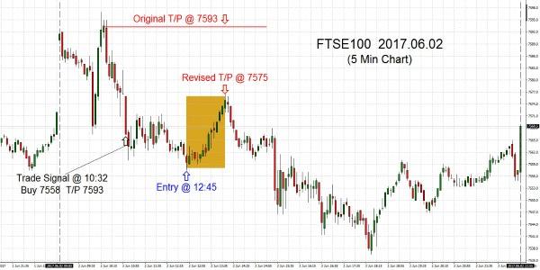 FTSE100  2017.06.02