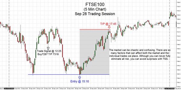 FTSE100 2017.09.28