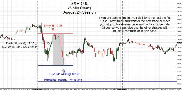 S&P500 2017.08.24