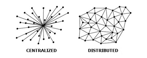 Two network systems-conventional vs blockchain